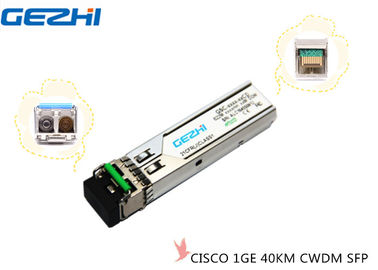 Модули Cisco SFP
